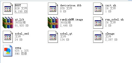 Zing开发板TF卡内容
