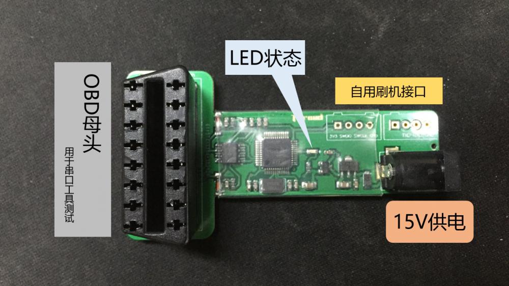 可变车速转速车载数据转换ECU模拟器装置设计与开发