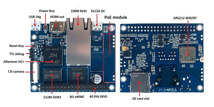BPI-F2 zero interface.jpg