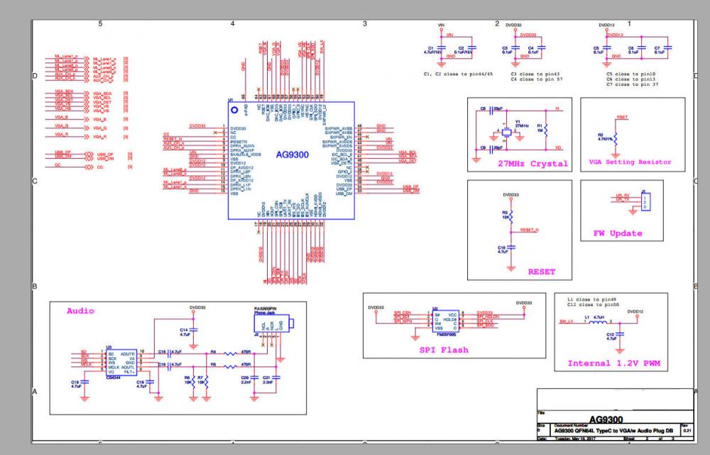 AG9300|TYPE-C转VGA|电路设计方案