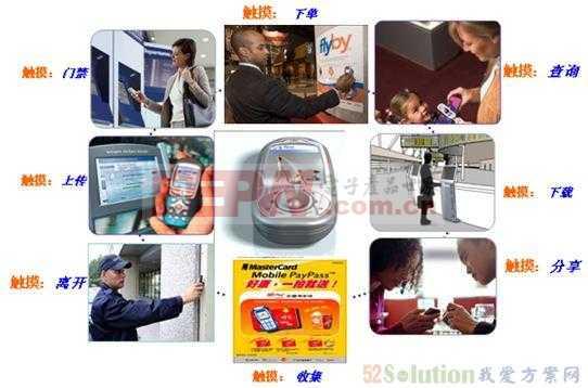 已被三星采用的智能手机NXP NFC方案