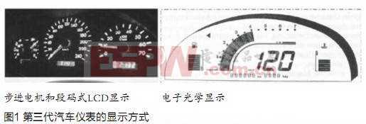 """全方位详解——汽车仪表盘是怎样""""炼""""成的?"""