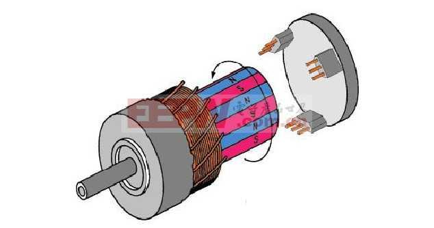 霍尔传感器在无刷直流电机中的应用