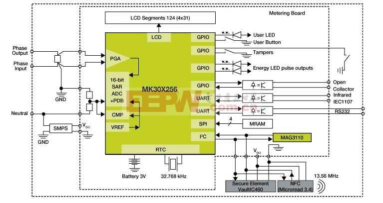 NFC预付费电表参考设计