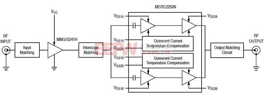 2110-2170MHz高增益射频功率放大器解决方案