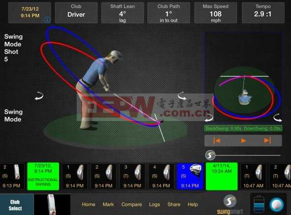 高尔夫球杆运动分析(1).jpg