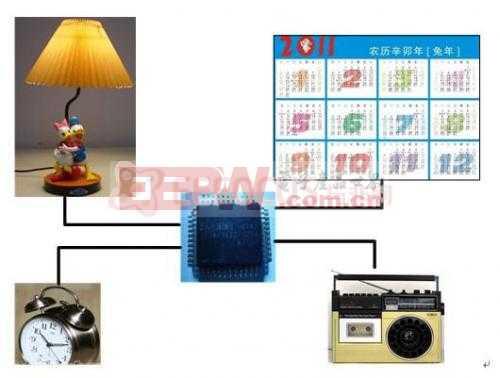 DIY小设计:智能闹钟的简单软硬件实现
