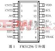 FM31256 在高压变频器中的应用