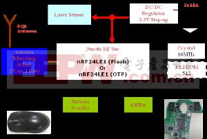 无线鼠标设计方案