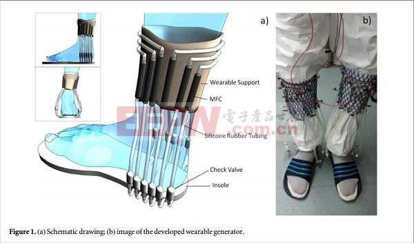 撒泡尿能发电,这才是可穿戴设备该干的事