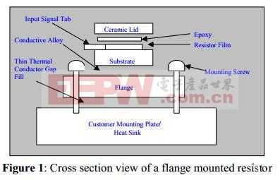 高功率电阻的结构和热阻浅析