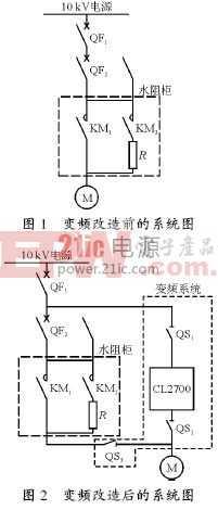 科陆CL2700系列高压变频器在立磨风机上的应用