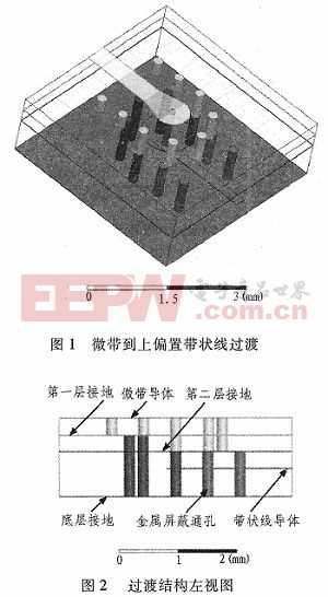 一种基于LTCC技术毫米波垂直互连过渡结构设计