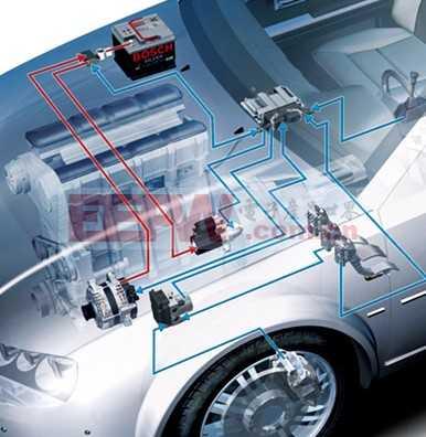 电流传感器在电池管理系统中的应用