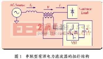 有源电力滤波器拓扑结构及控制策略概述