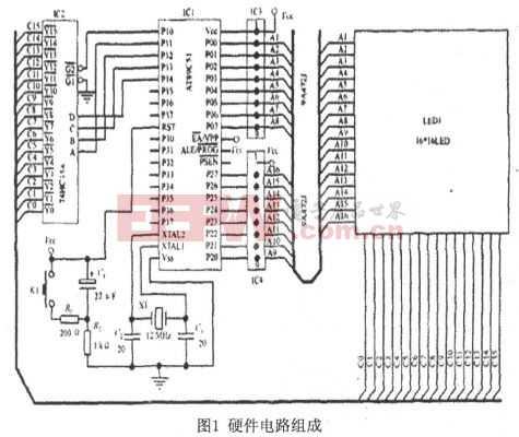 基于AT89C51单片机16×16 LED汉字滚动显示屏的设计