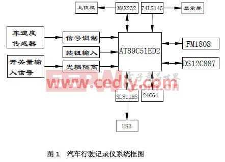 汽车行驶记录系统中AT89C51ED2的设计与实现