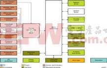 NXP精准汽车电子助力转向系统参考设计