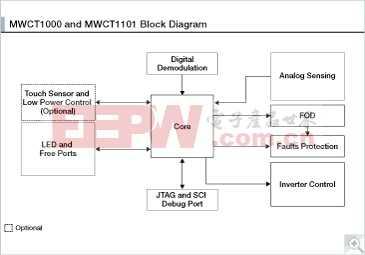 MWCT1xxx: 5 W无线充电IC