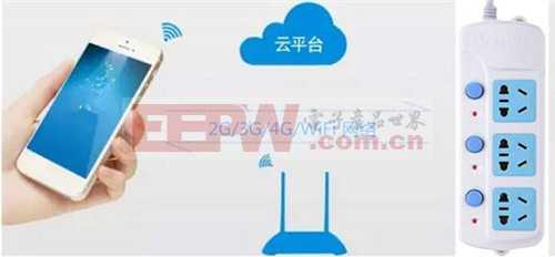 ZigBee 无线技术的智能插座方案