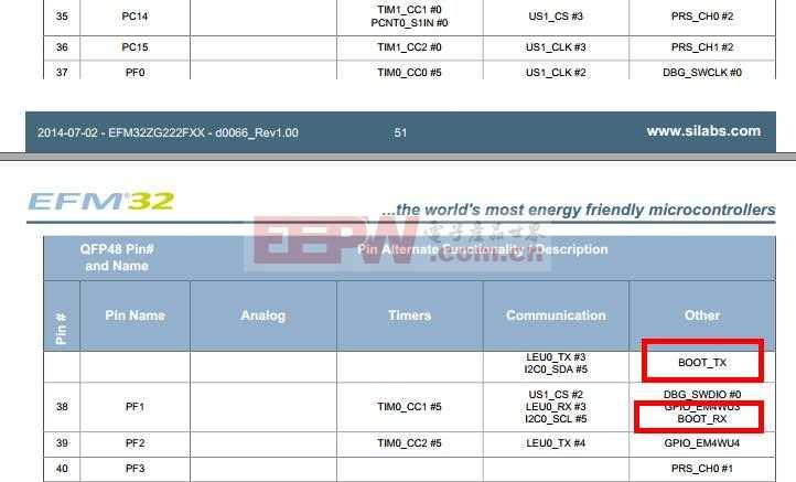 EFM32 M0+系列 MCU Bootloader 测试方法