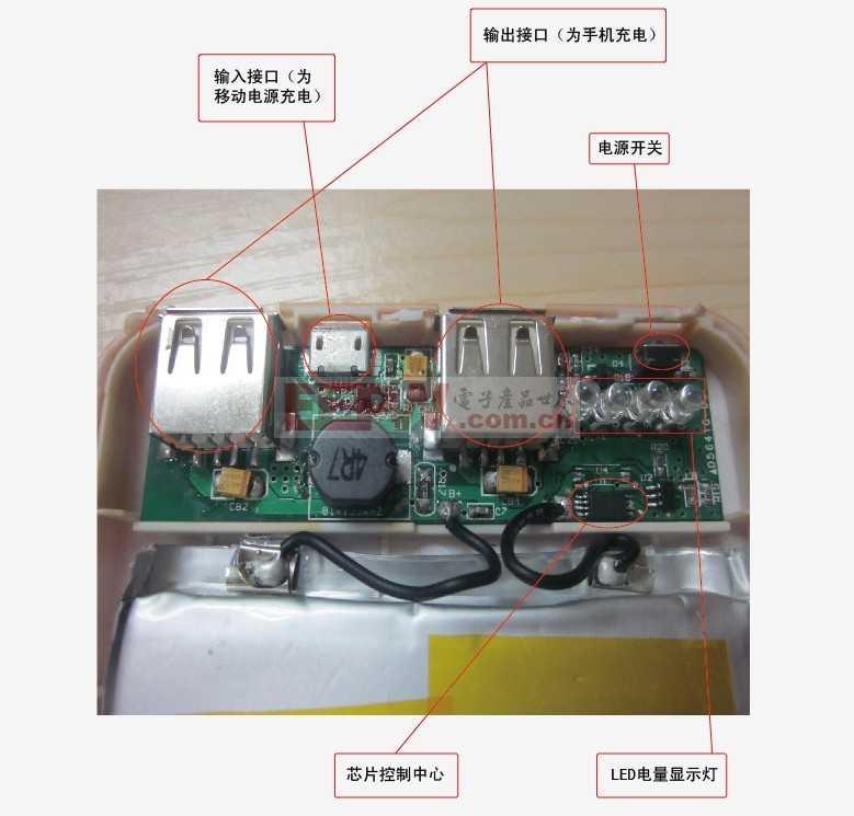 移动电源芯片解决方案