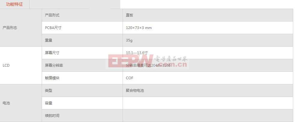 3G高分辨率平板开发板设计方案