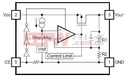 输出电压精度2%的低功耗LDO,适用于时频电路
