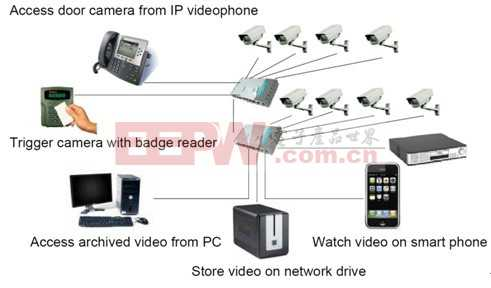IPCamera01.jpg