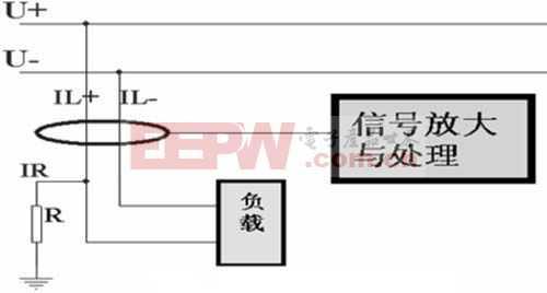 基于NEC单片机的漏电检测仪表的原理设计