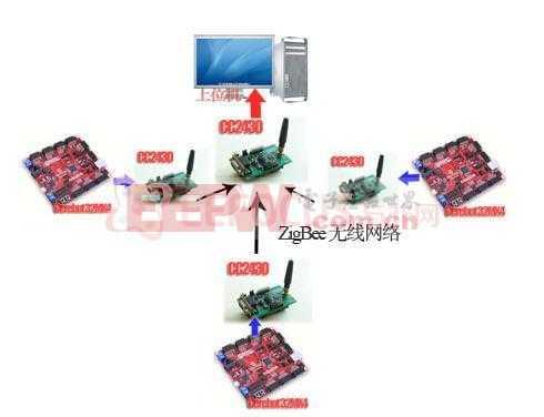 基于PIC32的无线自助点菜系统的实现,包含原理图及电路图