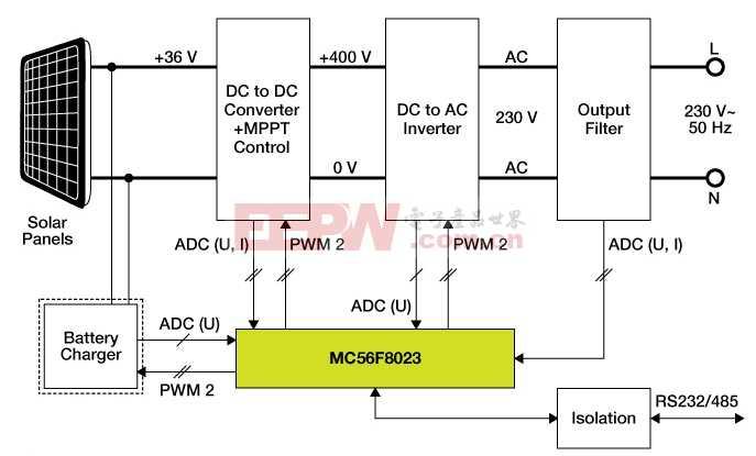 RDSPIMC56F8023_BD.jpg
