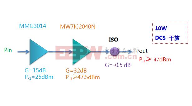 1805-1880MHz射频功率放大器IC方案MW7IC2040N