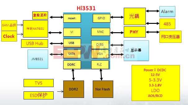 HD-SDI高清数字硬盘录像机
