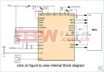 MC33904: 带有高速CAN接口的第二代系统基础芯片