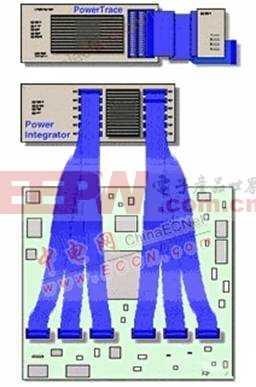 嵌入式软件电源能耗优化的方案设计