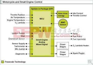 AUT-16954_Small-engine-BD_TN.jpg