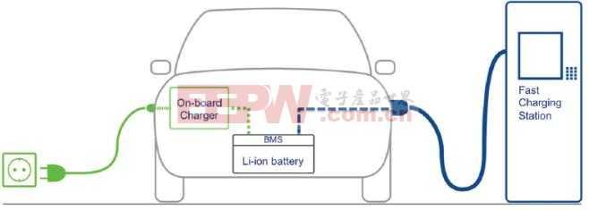 用于充电桩中的门极驱动隔离,兼顾了高效和小体积