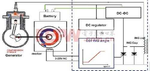 电容放电式点火系统方案