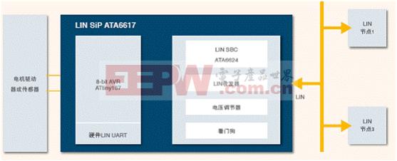 Atmel ATA6617 LIN 系統級封裝(SiP)解決方案