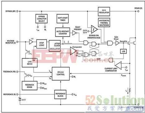 基于LYTSwitch-4大功率LED驱动电源解决方案