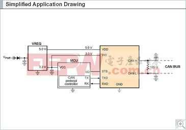 MC34901: 面向工业应用的高速CAN收发器
