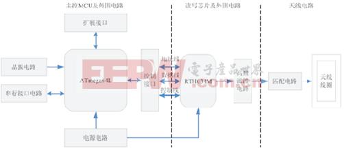 20120106_0210401040_[32]_RFreader_plan.png