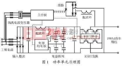 高压变频器功率单元采用虚拟空间技术的研发