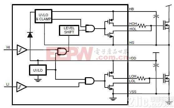 为氮化镓场效应晶体管选择栅极驱动器集成电路