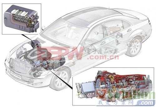 智能电动汽车传动系统未来:多挡变速箱优势分析