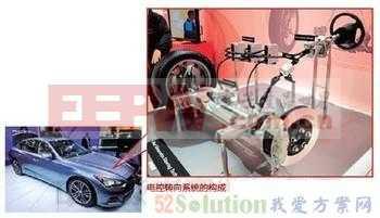 电控转向技术方案,助力汽车顺畅行驶