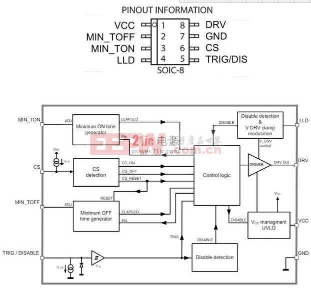 实现更高能效的新一代同步整流驱动控制器NCP4305