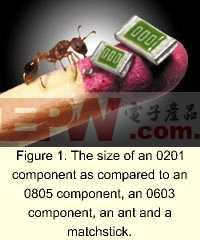 0201超小型无源元件技术推动工艺解决方案