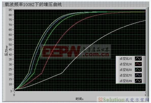 基于PXI汽车电子液压制动系统EHB设计方案高清图片